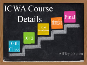 ICWA Course Details. Fee, duration, registration, eligibility etc