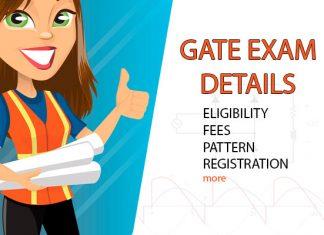 Gate Exam Details