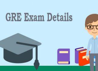 GRE Exam Details