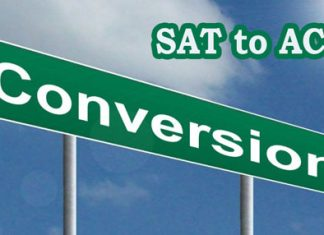 SAT to ACT conversion