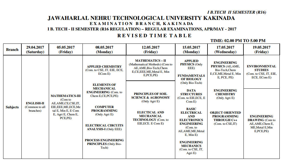 JNTUK B.tech 1-2 Sem R16 Time Table