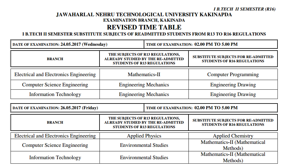 JNTUK I B.tech II Sem Revised Time Table