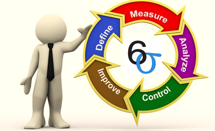 six sigma definition wiki, pdf, principles, lean, certification