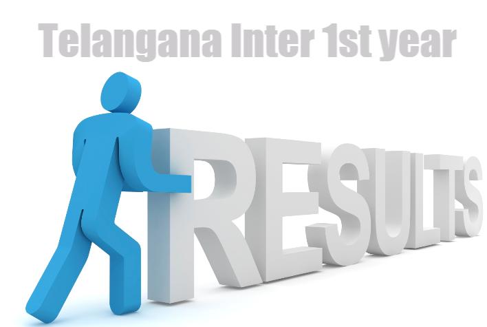 Telangana Inter 1st year Results 2017