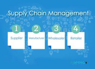Supply Chain Management Course Details