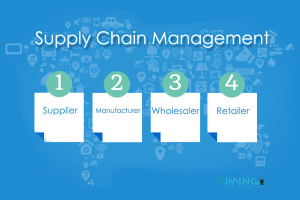 Supply Chain Management Course Details