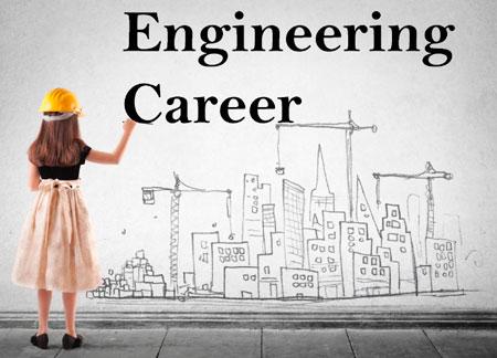 Engineering Career