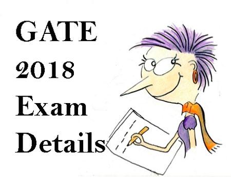 GATE-Exam-Details