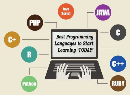 Best 10 Programming Languages to learn in 2018 - Medium