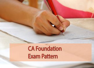 CA Foundation Exam Pattern